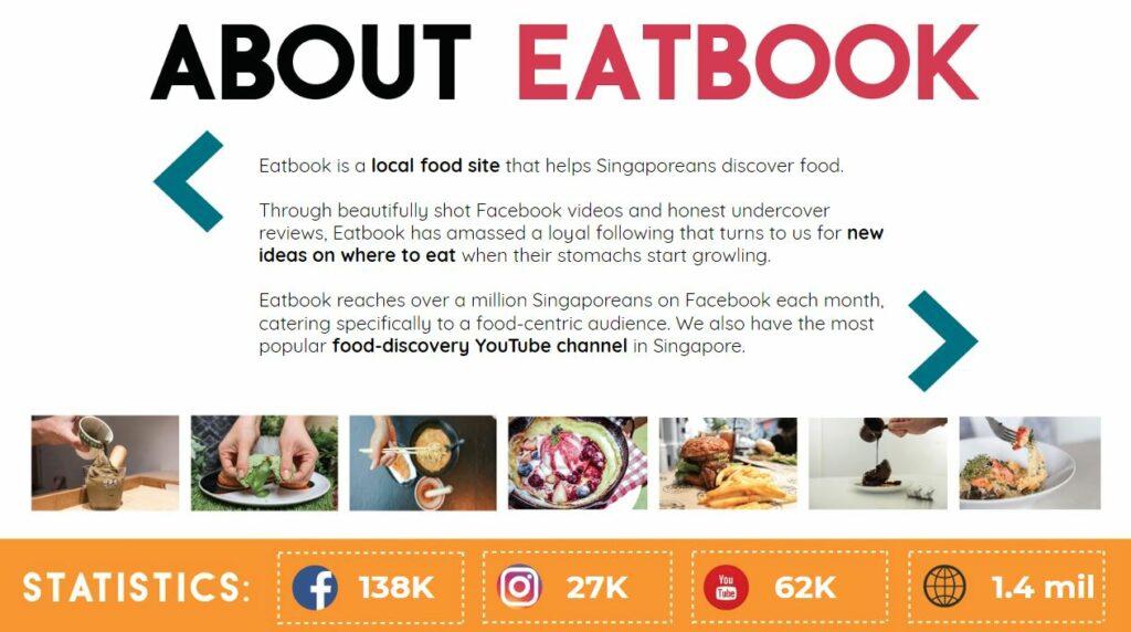 eatbook media kit