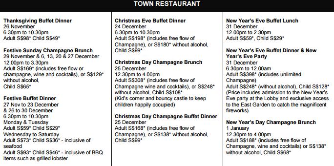 town restaurant price