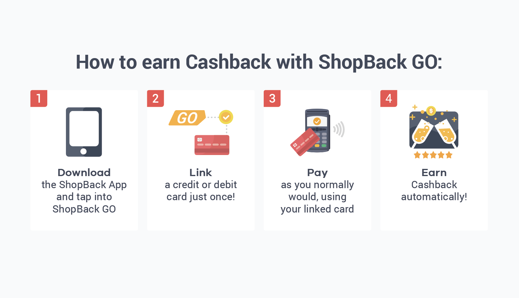 Shopback Go - How to use App